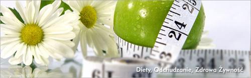 diety-odchudzanie-zdrowa-zywnosc